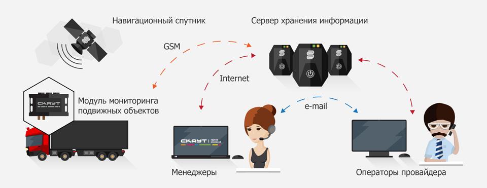 ИнТехСистем.jpg